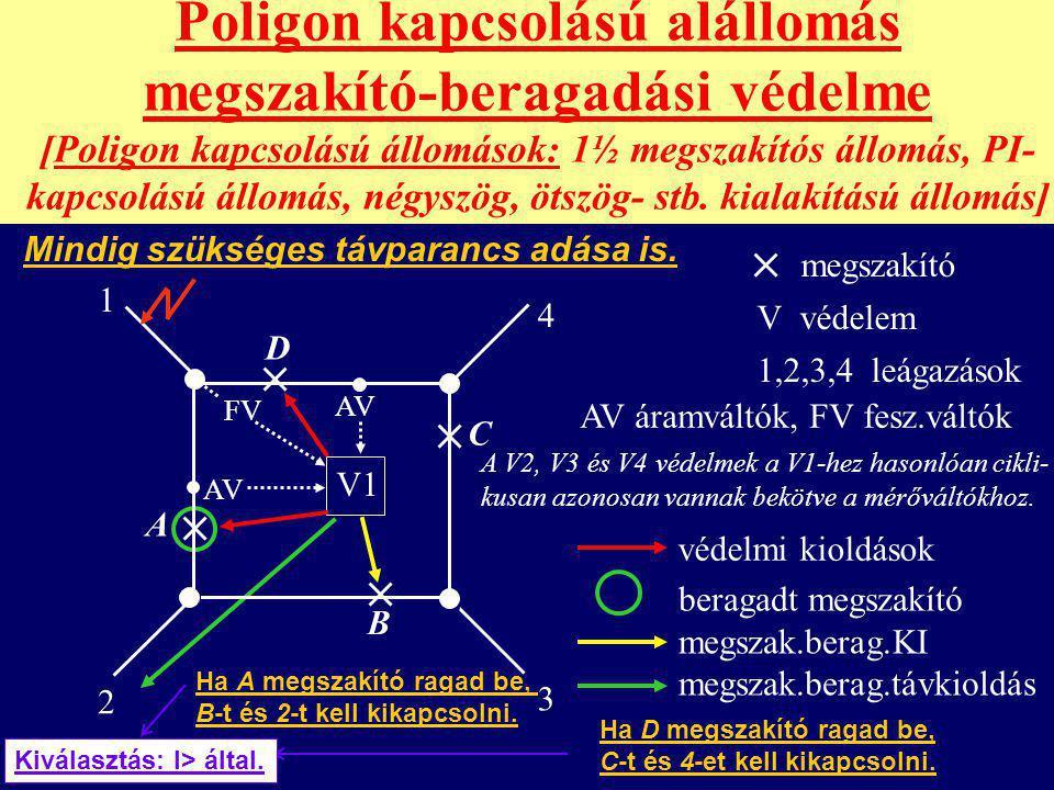 Poligon kapcsolású alállomás megszakító-beragadási védelme [Poligon kapcsolású állomások: 1½ megszakítós állomás, PI-kapcsolású állomás, négyszög, ötszög- stb. kialakítású állomás]